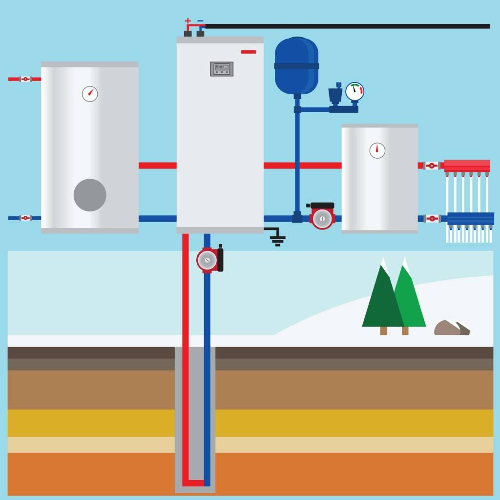 Ground-source-heat-pump-in-the-log-cabin10273